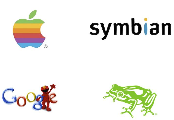 MyCompanies